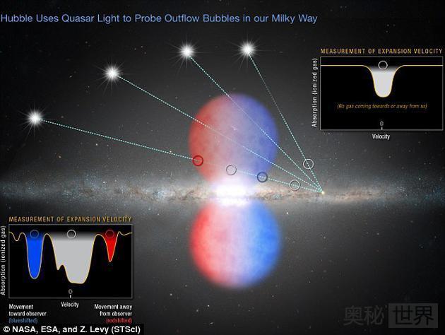 """银河系中央超大质量黑洞已有600万年不曾""""进食"""""""