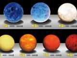 恒星的颜色之谜,恒星的颜色有几种?都不同吗?